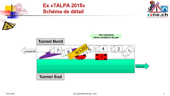 Ex-TALPA-2015-detail